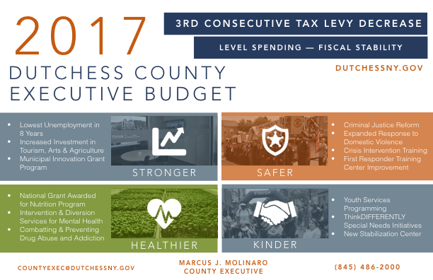 2017 Executive Budget Postcard.  3rd Consecutive Tax Levy Decrease.  Level Spending, Fiscal Stability