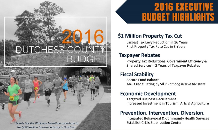 2016 Budget Cover Page
