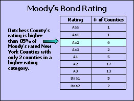 2009 State of the County Address Graph - Moody's Bond Rating