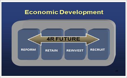 Economic Development 4R Future graphic