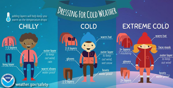 Dressing for Cold Weather - Info Graphic from weather.com/safety