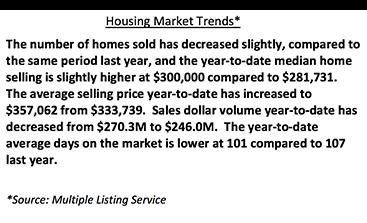 Housing Markets Trends